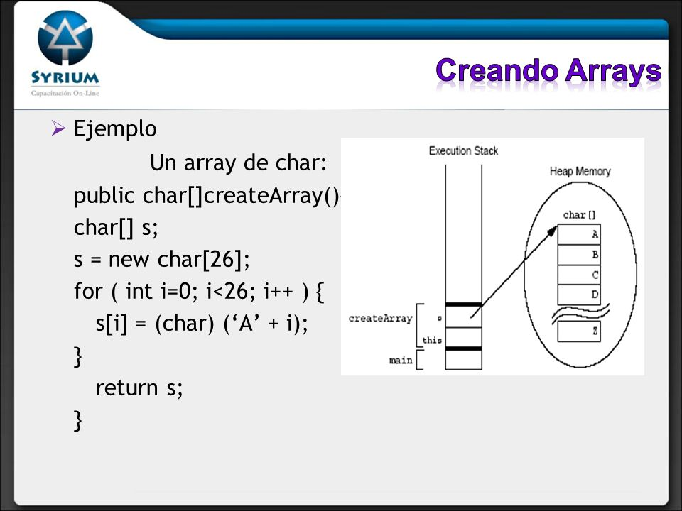Creando Arrays Ejemplo Un array de char: public char[]createArray(){